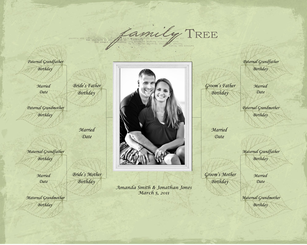 Looking for a Unique Wedding Gift? Check out our Family Tree ...