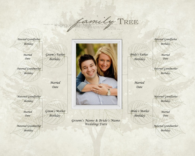 Family Tree Wedding Gift: Looking For A Unique Wedding Gift? Check Out Our Family
